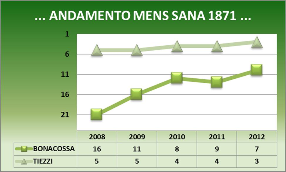CLASSIFICA_SOCIETA_2012